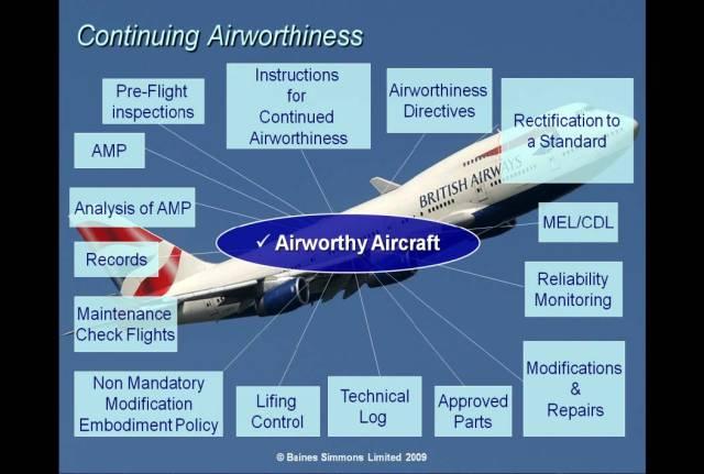 Back to Basics Airworthiness