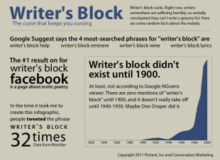 writersblock1