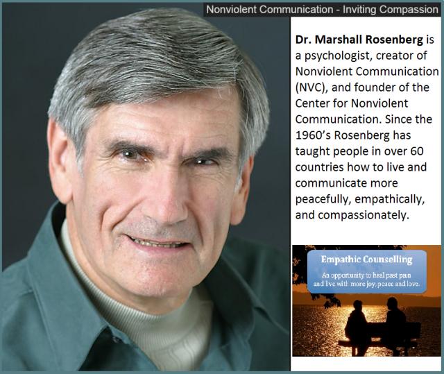 Dr Marshall Rosenberg