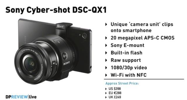 Sony Cyber-shot DSC-QX1
