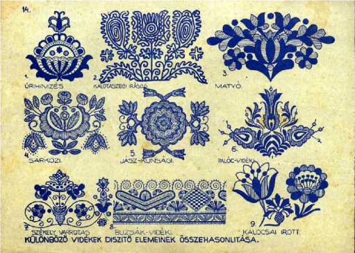 Hungarian-folk-motifs-from-various-regions-of-Hungary